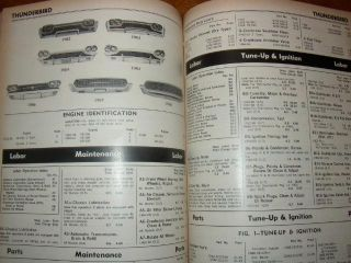 1962 1968 64 65 66 67 Chevy Ford Buick Cadillac Olds Pontiac Mercury Parts Book