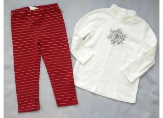 Toddler Girl Winter Clothing Lot Size 18 24 Months Gymboree Ruffle Butts